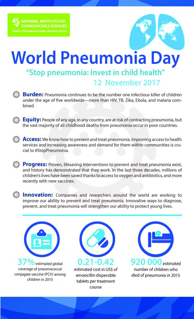 World_Pneumonia_day_Facts_2017